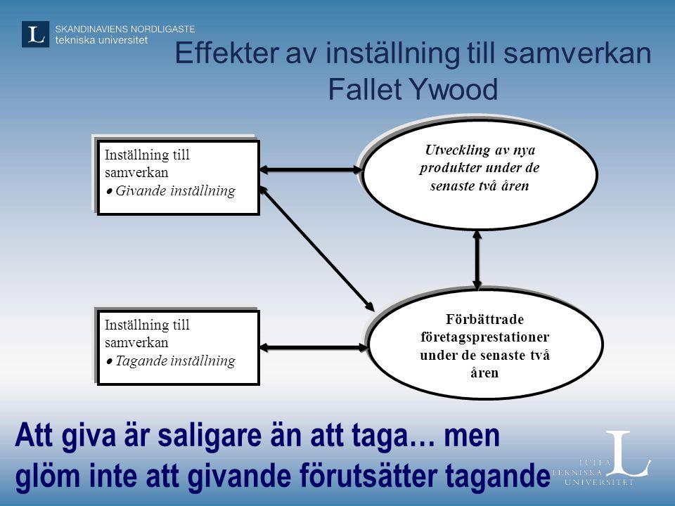 Effekter av inställning till samverkan Fallet Ywood