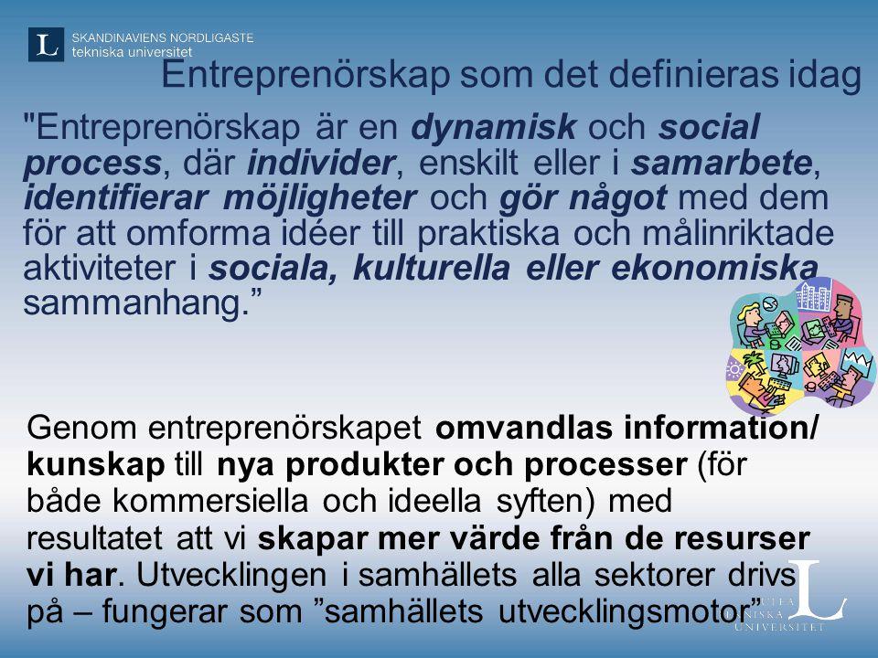 Entreprenörskap som det definieras idag