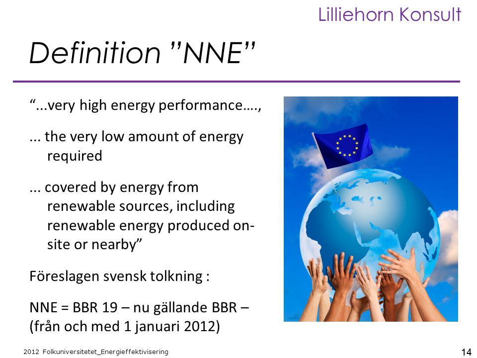Definition NNE