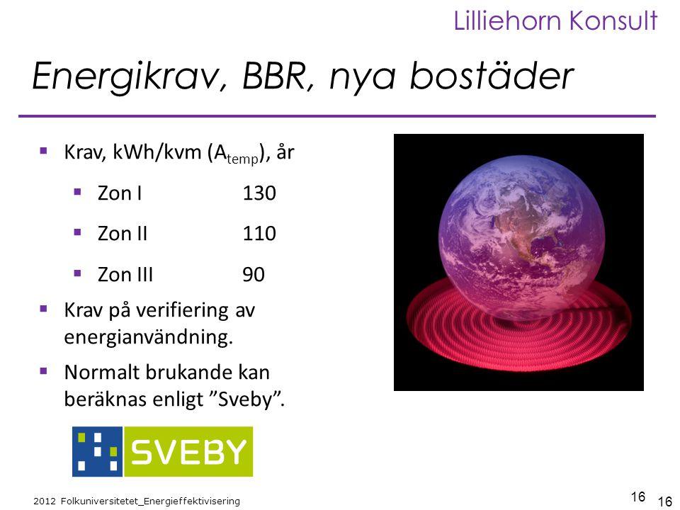 Energikrav, BBR, nya bostäder