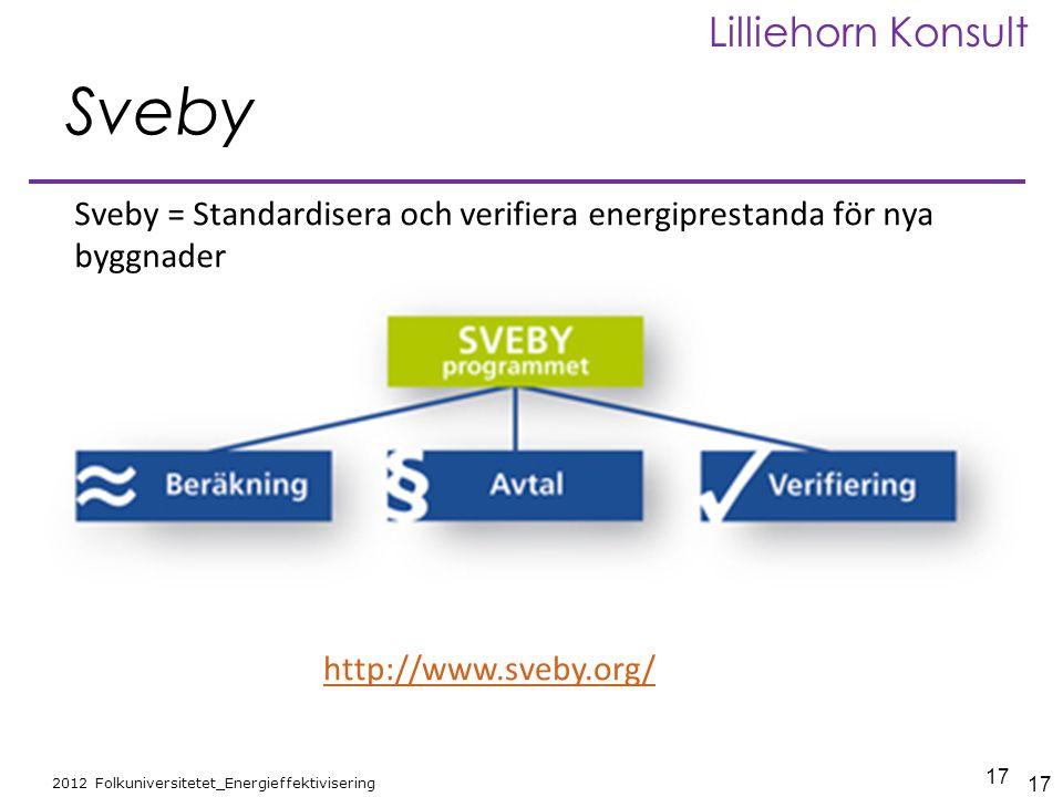 Sveby Sveby = Standardisera och verifiera energiprestanda för nya byggnader. Färdiga delprojekt.