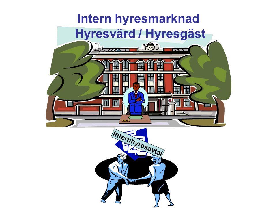 Intern hyresmarknad Hyresvärd / Hyresgäst