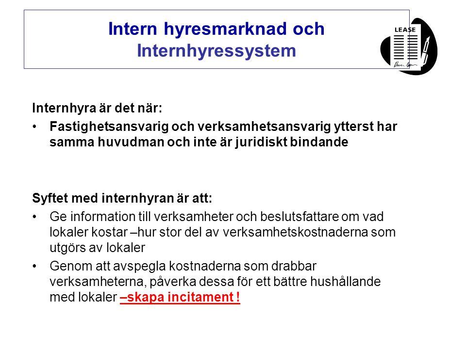 Intern hyresmarknad och Internhyressystem
