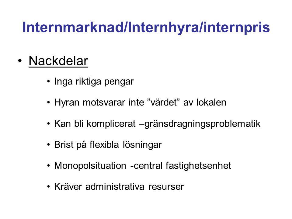 Internmarknad/Internhyra/internpris