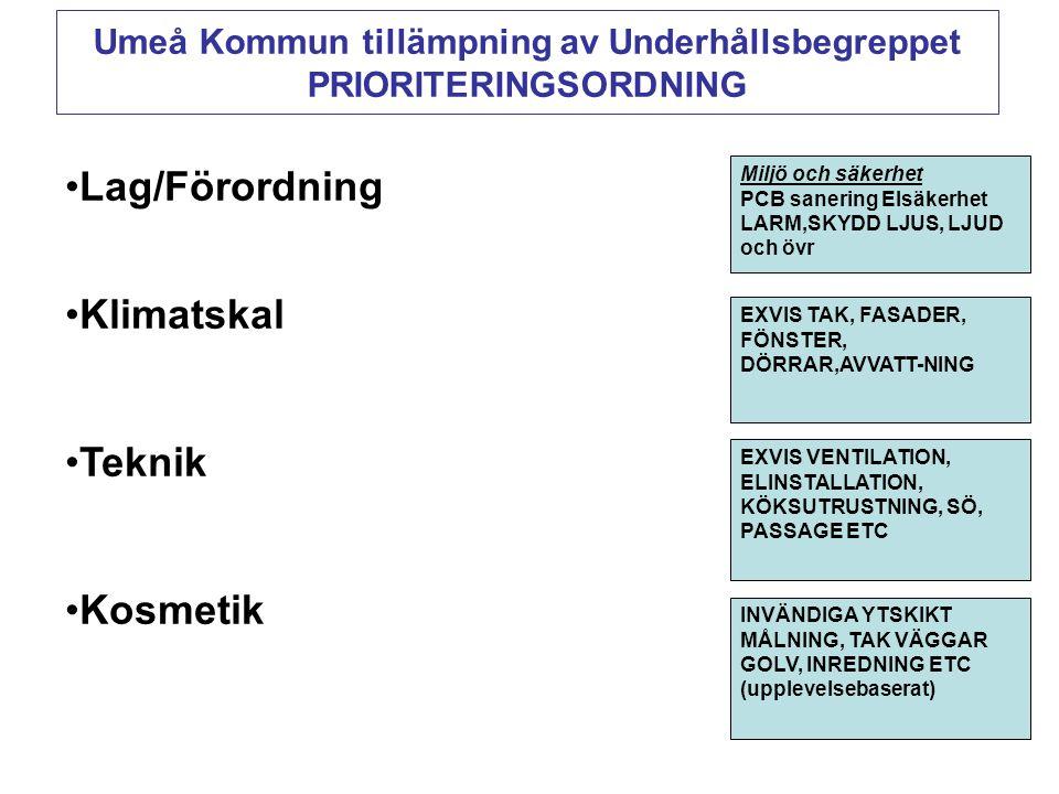 Umeå Kommun tillämpning av Underhållsbegreppet PRIORITERINGSORDNING