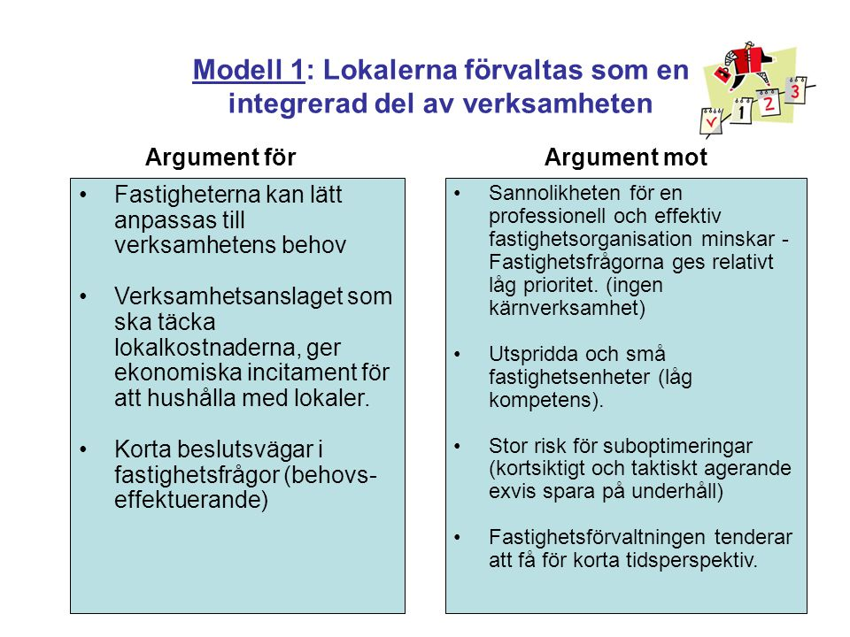 Modell 1: Lokalerna förvaltas som en integrerad del av verksamheten