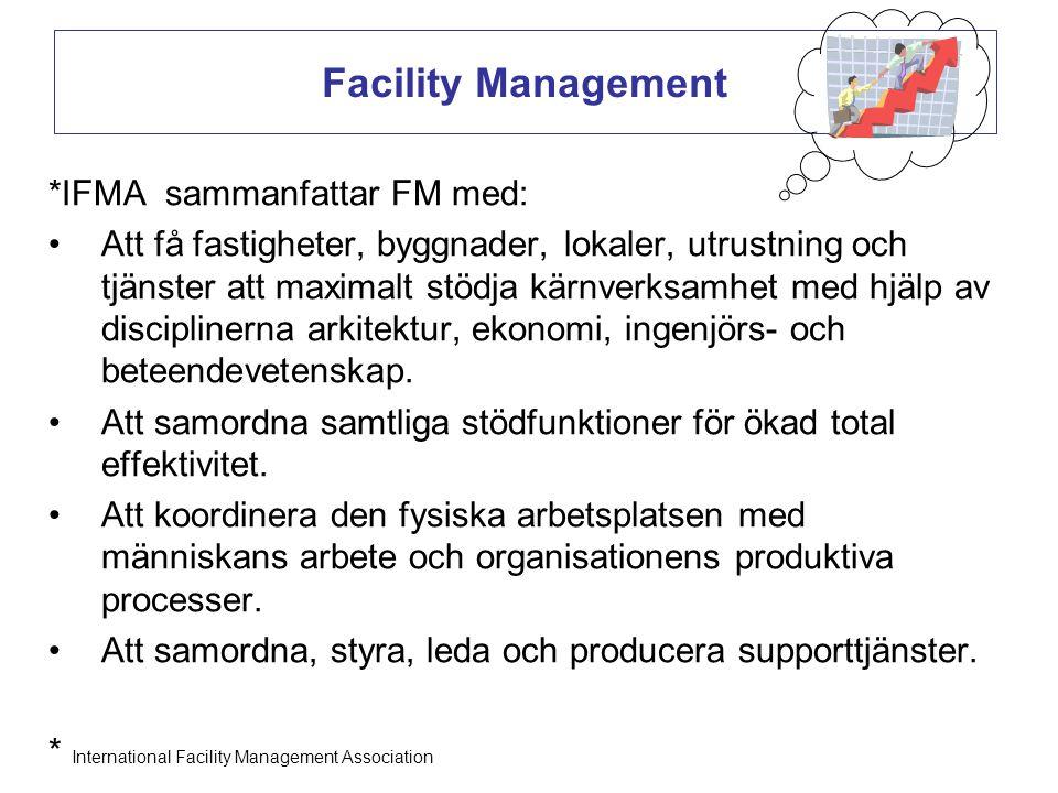 Facility Management *IFMA sammanfattar FM med: