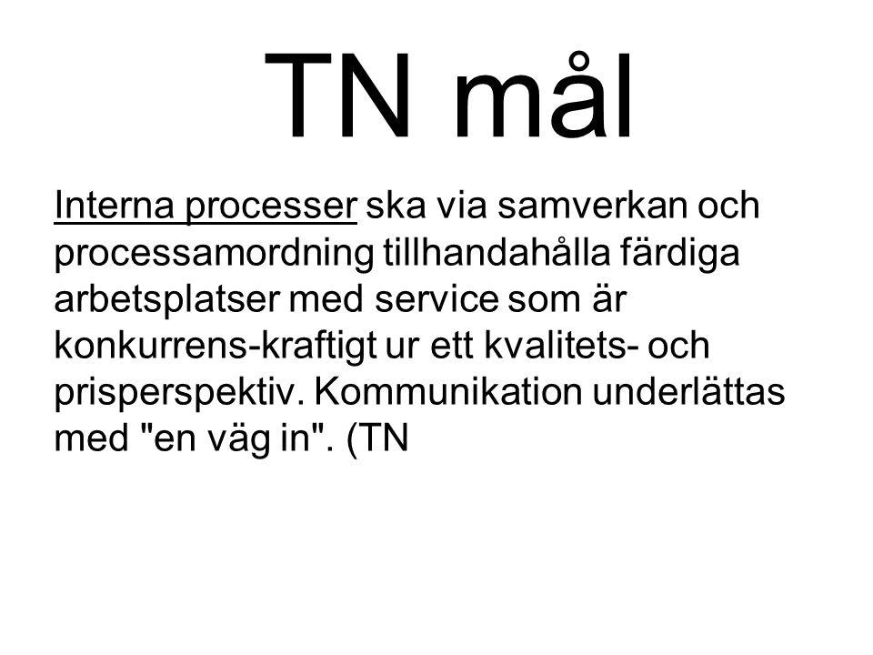 TN mål