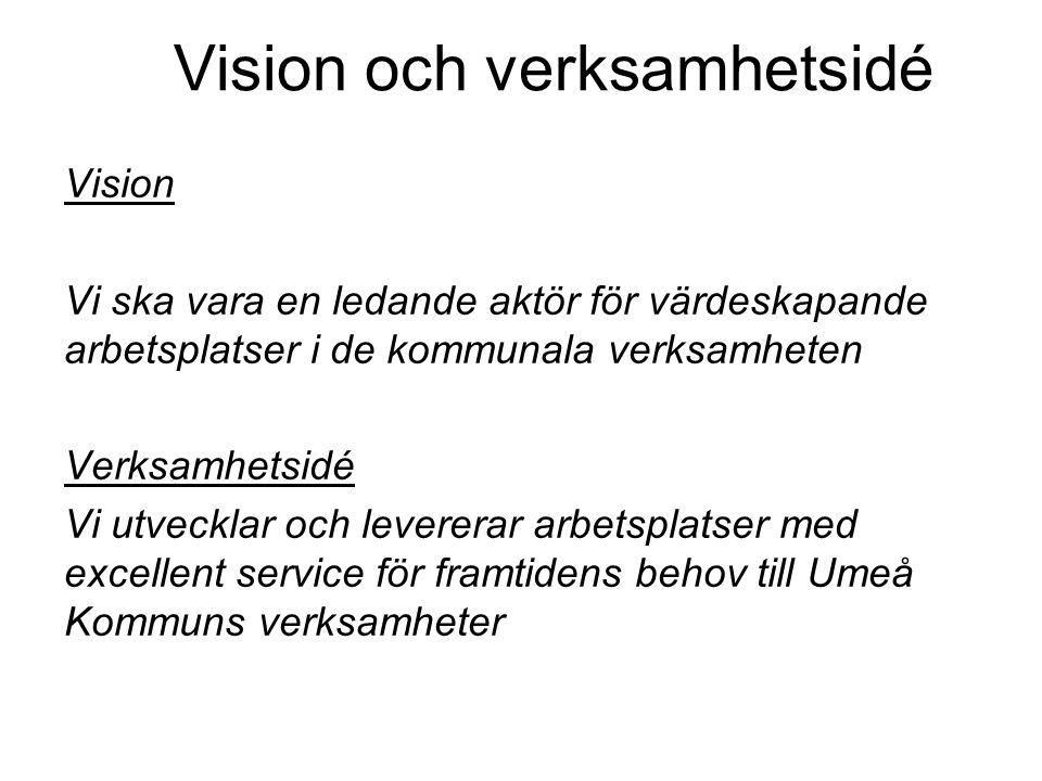 Vision och verksamhetsidé