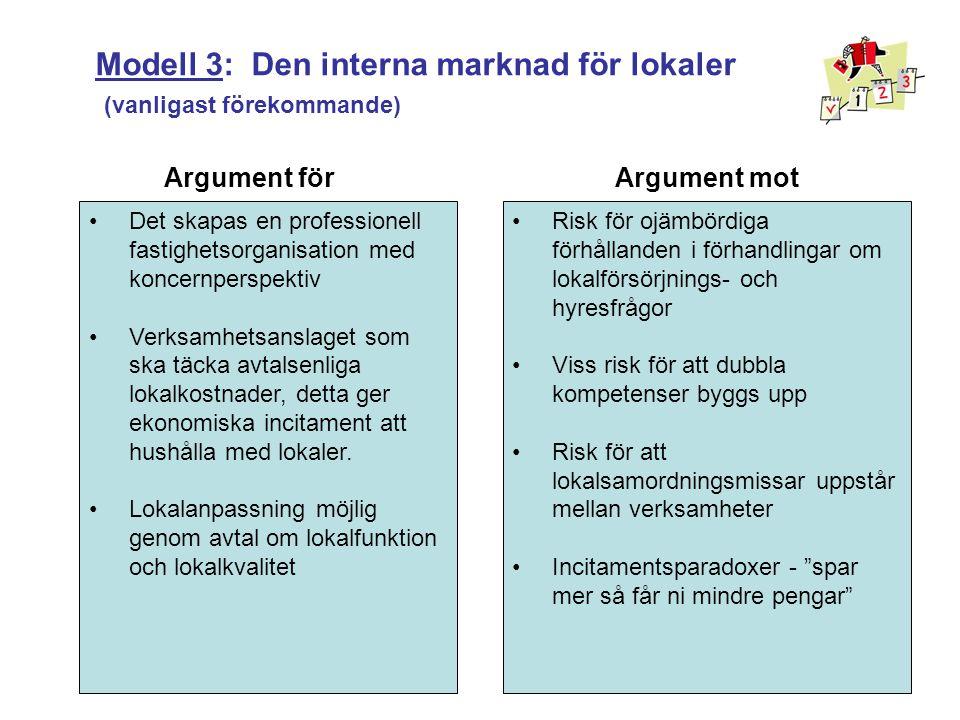 Modell 3: Den interna marknad för lokaler (vanligast förekommande)