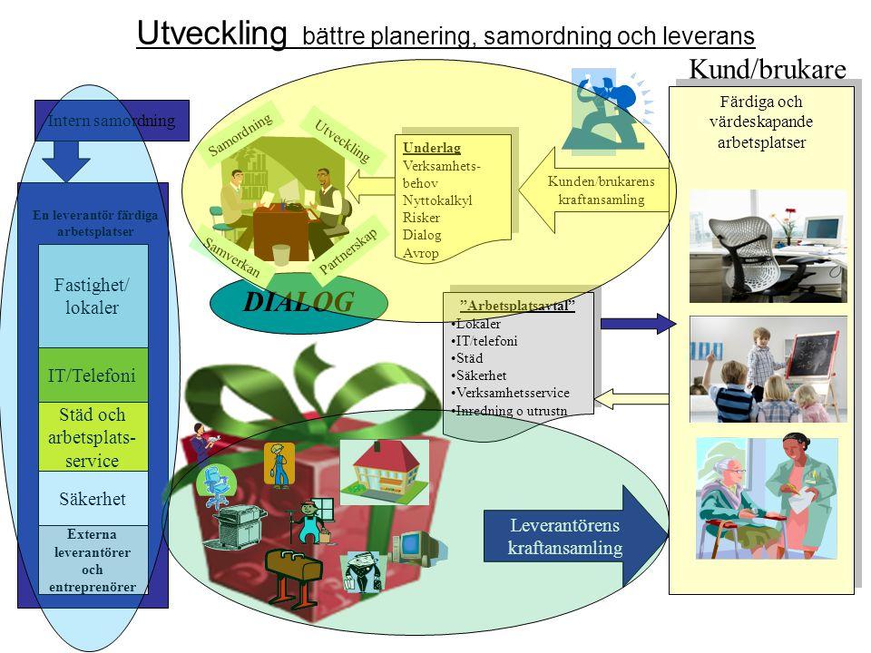 Utveckling bättre planering, samordning och leverans