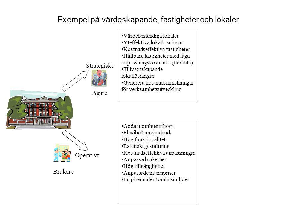 Exempel på värdeskapande, fastigheter och lokaler