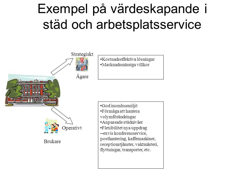 Exempel på värdeskapande i städ och arbetsplatsservice