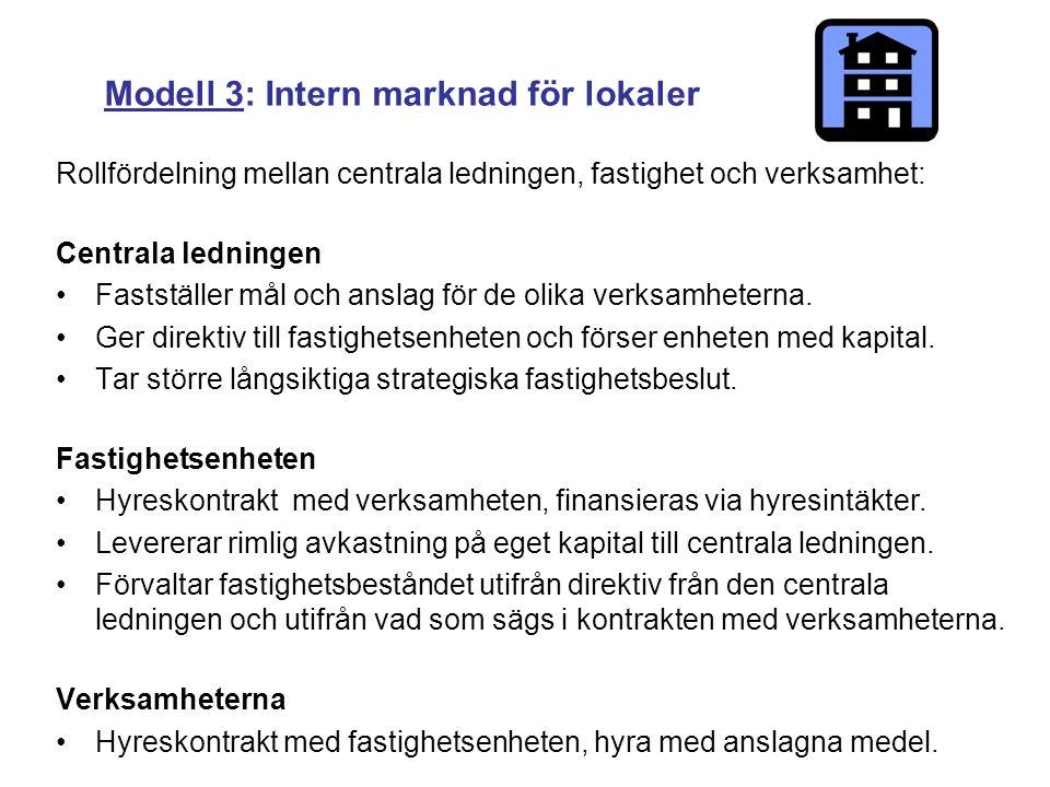 Modell 3: Intern marknad för lokaler