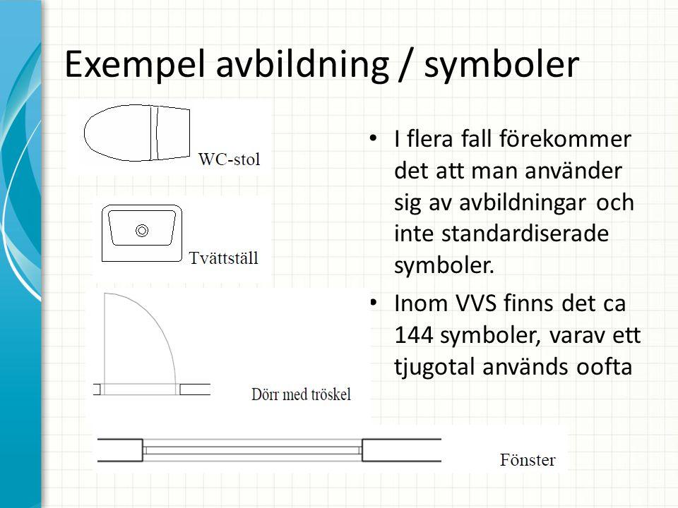 Exempel avbildning / symboler
