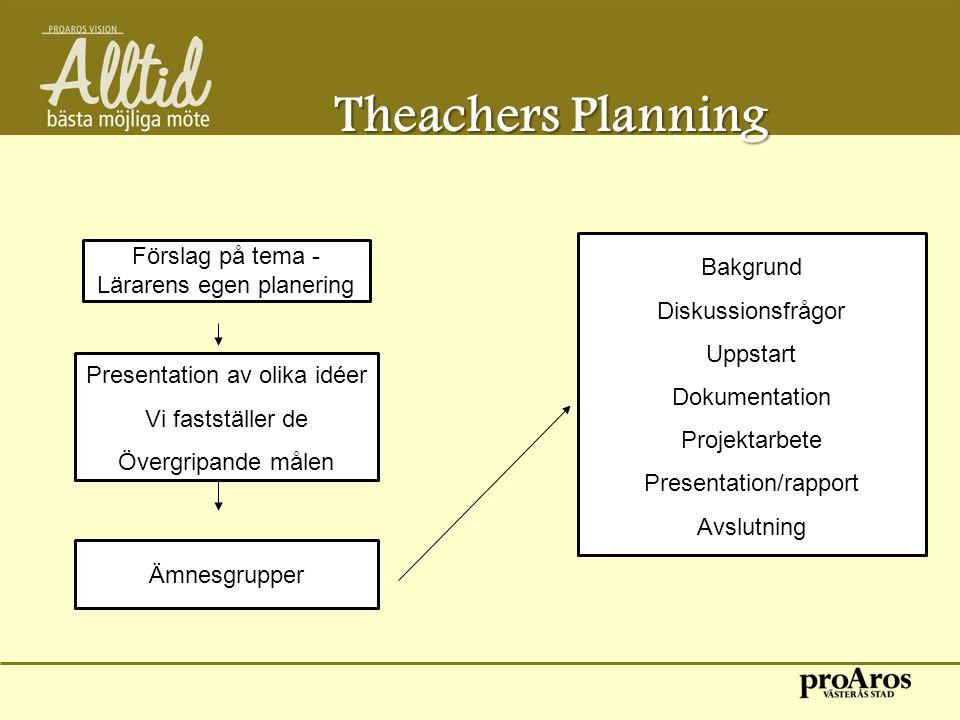Theachers Planning Bakgrund Förslag på tema - Lärarens egen planering