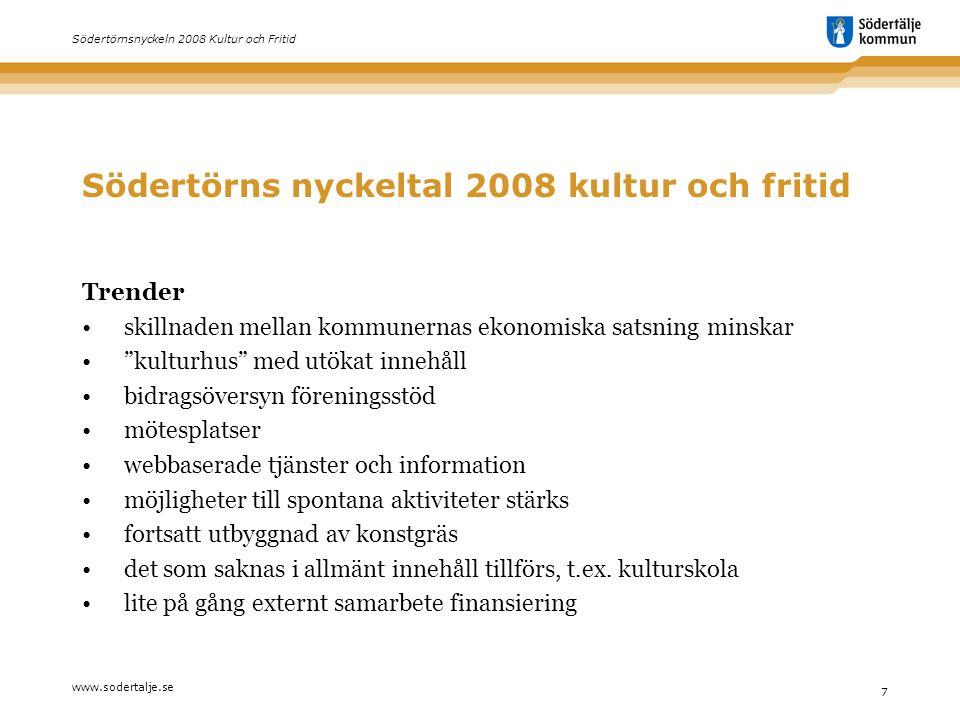 Södertörns nyckeltal 2008 kultur och fritid