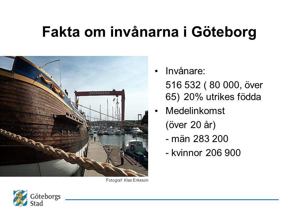 Fakta om invånarna i Göteborg