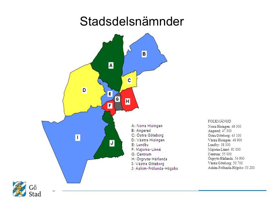 Stadsdelsnämnder Jörgen FOLKMÄNGD Norra Hisingen: 46 300