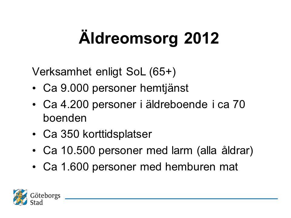 Äldreomsorg 2012 Verksamhet enligt SoL (65+)