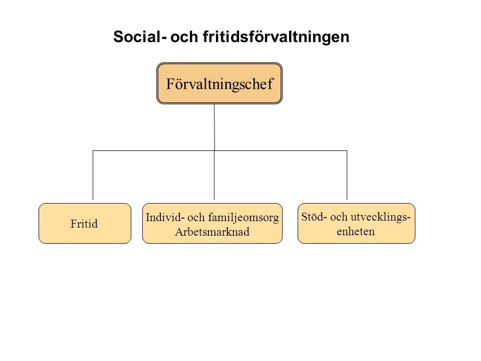 Social- och fritidsförvaltningen