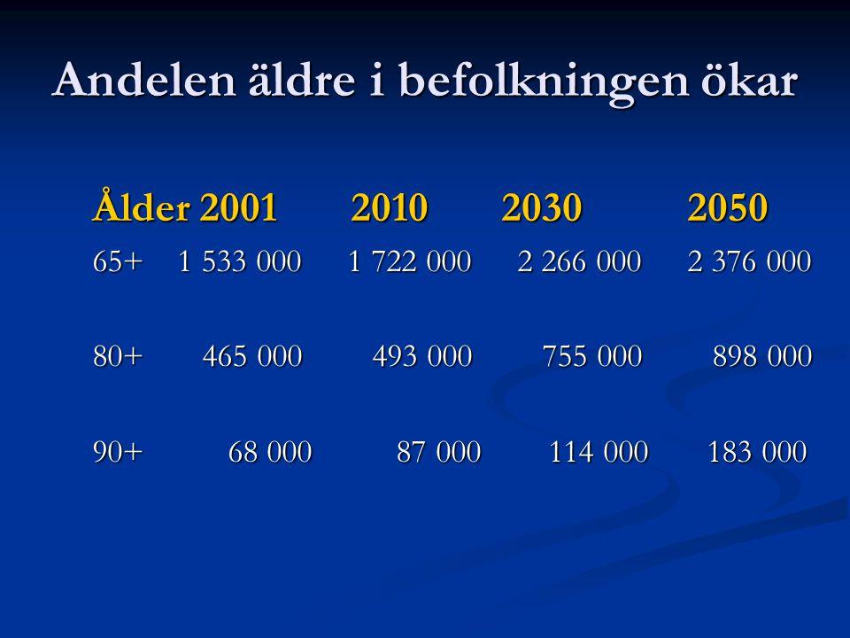 Andelen äldre i befolkningen ökar