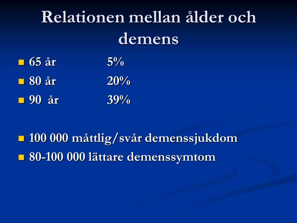 Relationen mellan ålder och demens