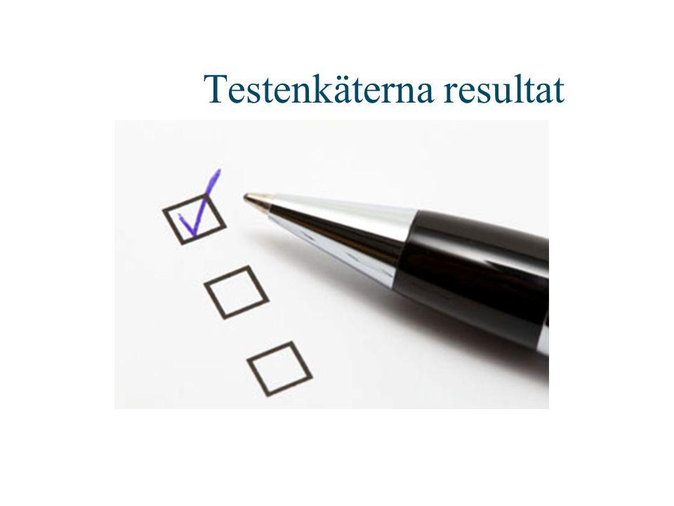 Testenkäterna resultat