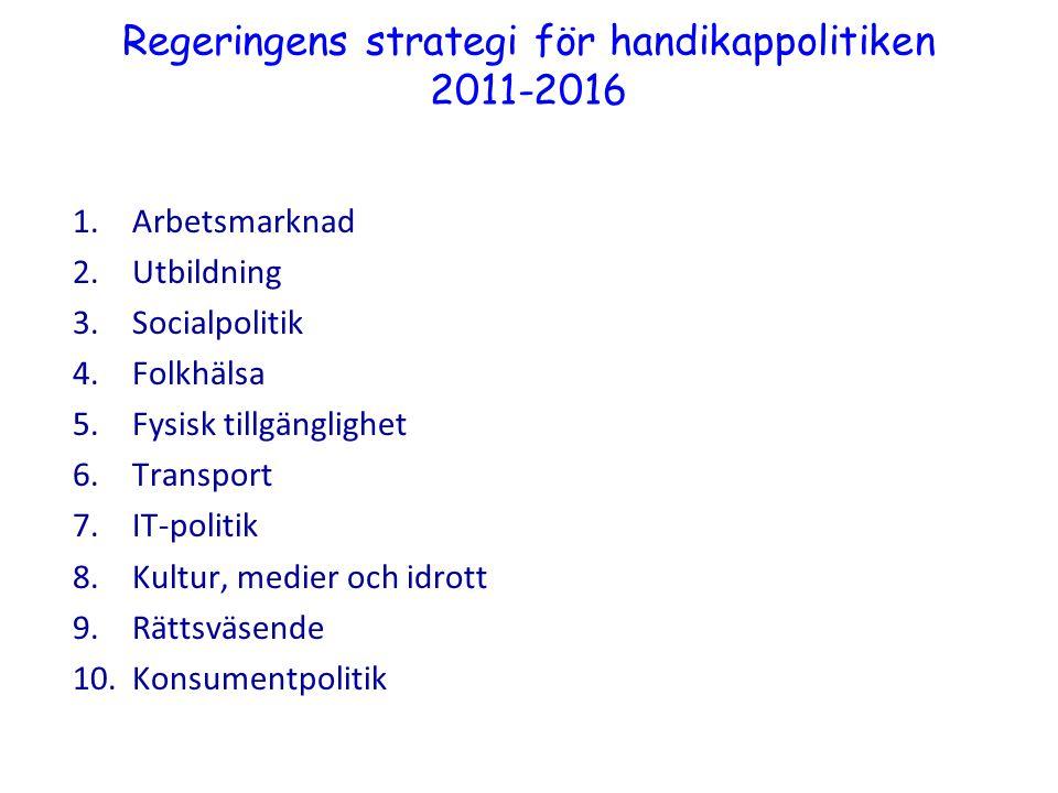 Regeringens strategi för handikappolitiken 2011-2016