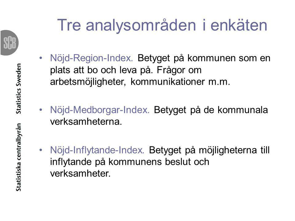 Tre analysområden i enkäten