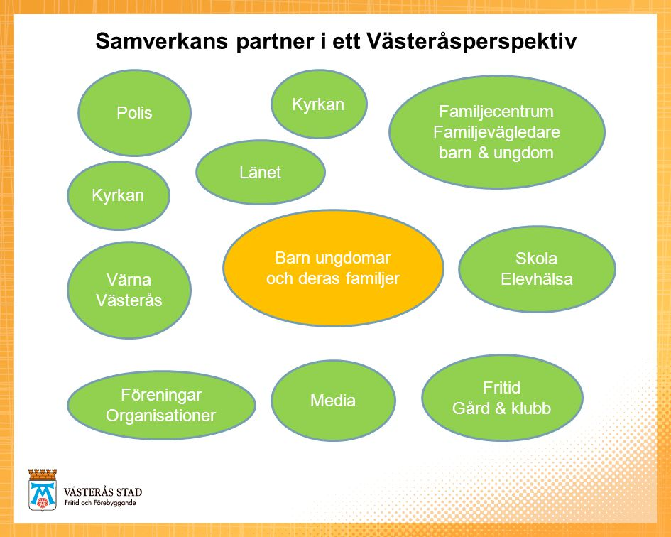 Samverkans partner i ett Västeråsperspektiv