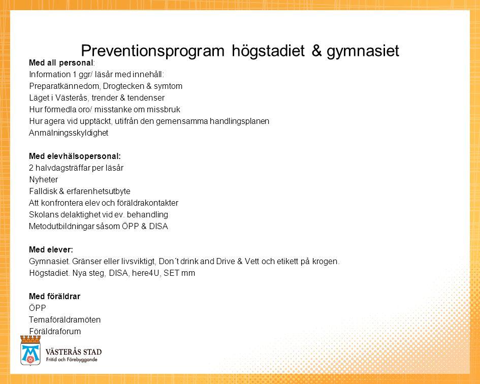 Preventionsprogram högstadiet & gymnasiet