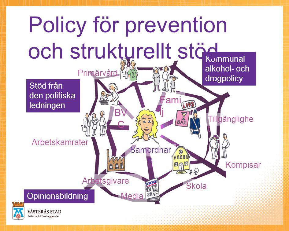 Policy för prevention och strukturellt stöd