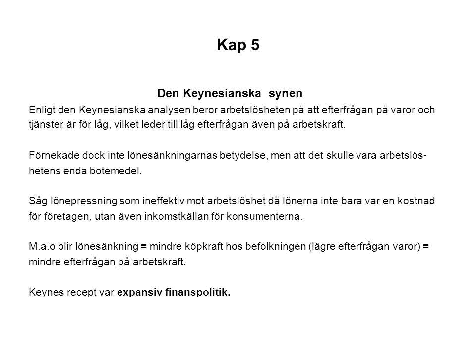Kap 5 Den Keynesianska synen