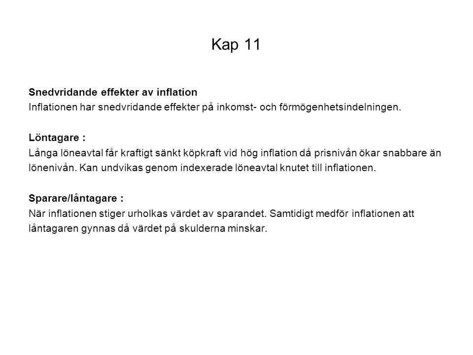 Kap 11 Snedvridande effekter av inflation