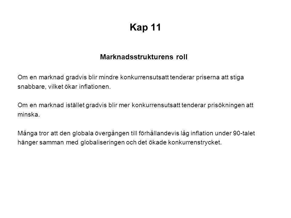 Kap 11 Marknadsstrukturens roll