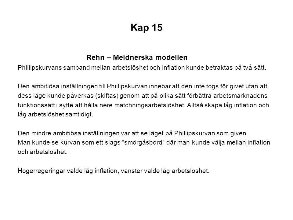 Kap 15 Rehn – Meidnerska modellen