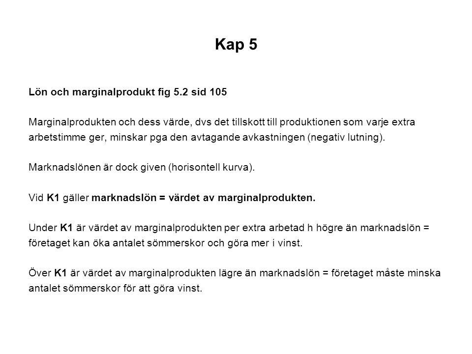 Kap 5 Lön och marginalprodukt fig 5.2 sid 105