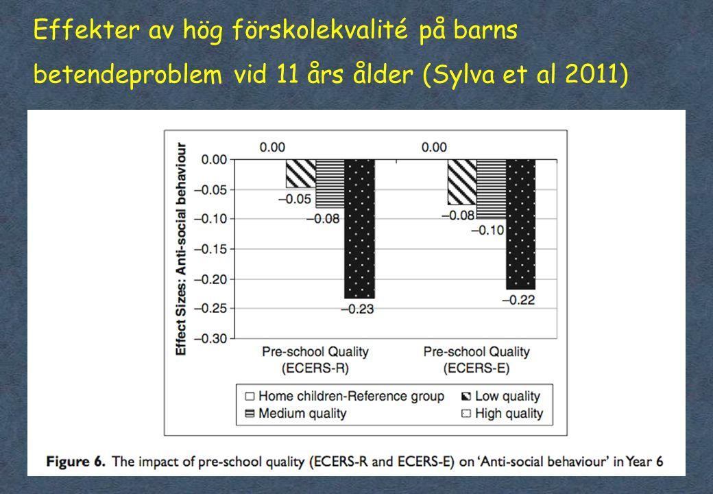 Effekter av hög förskolekvalité på barns betendeproblem vid 11 års ålder (Sylva et al 2011)