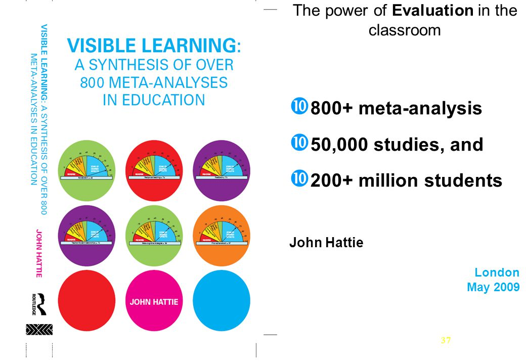The power of Evaluation in the classroom