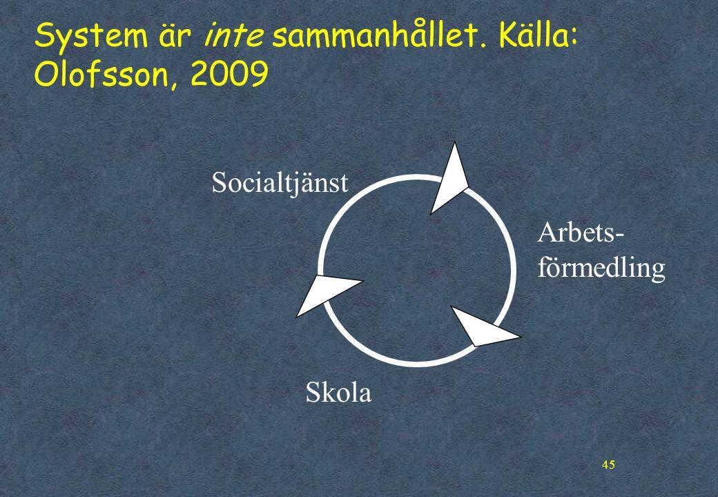 System är inte sammanhållet. Källa: Olofsson, 2009