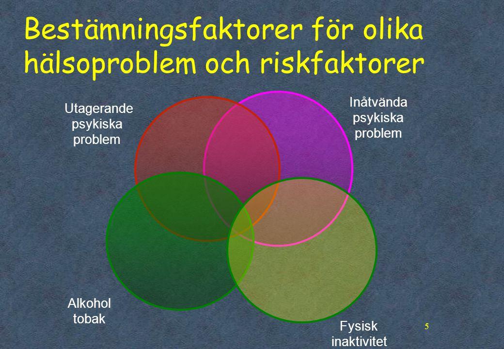 Bestämningsfaktorer för olika hälsoproblem och riskfaktorer