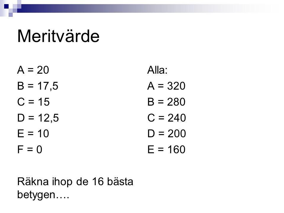Meritvärde A = 20 B = 17,5 C = 15 D = 12,5 E = 10 F = 0 Räkna ihop de 16 bästa betygen…. Alla: A = 320 B = 280 C = 240 D = 200 E = 160