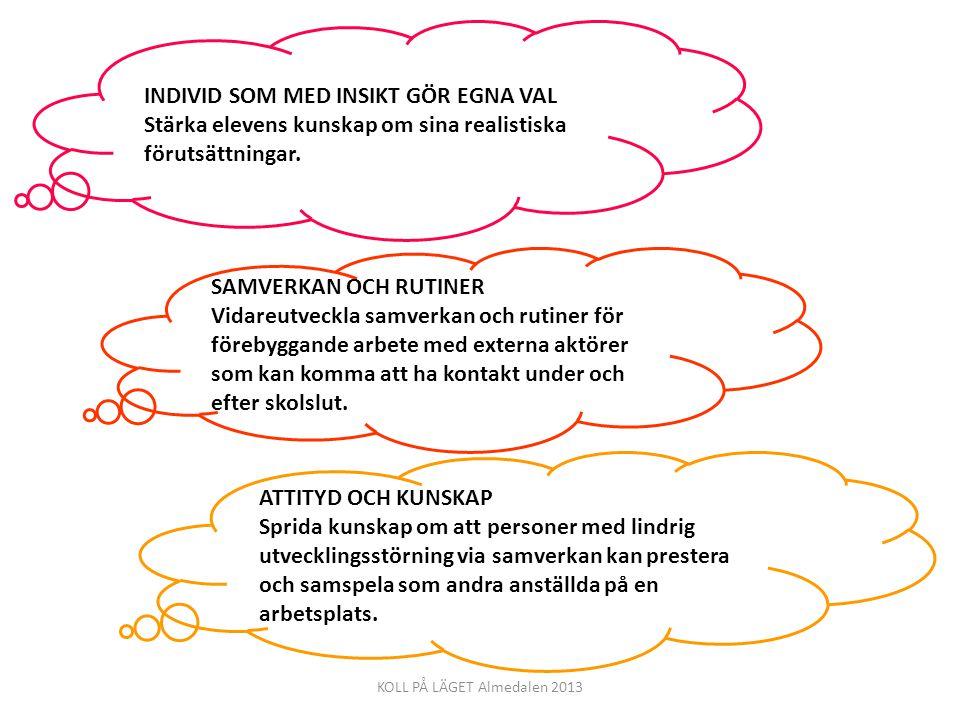 KOLL PÅ LÄGET Almedalen 2013