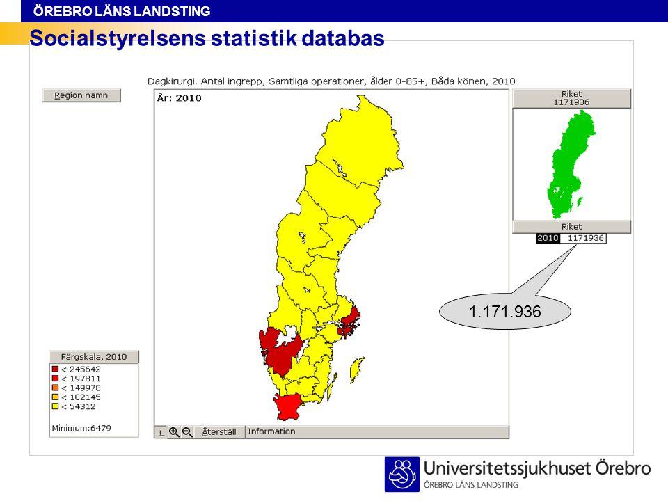 Socialstyrelsens statistik databas