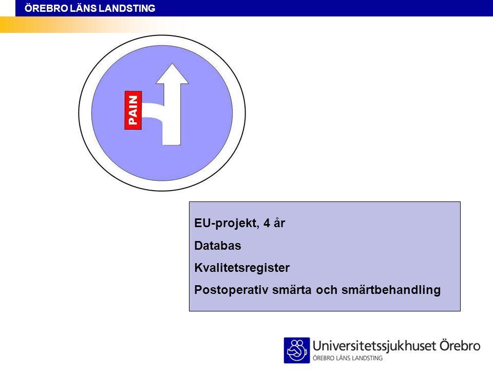 EU-projekt, 4 år Databas Kvalitetsregister Postoperativ smärta och smärtbehandling