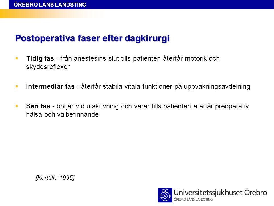 Postoperativa faser efter dagkirurgi