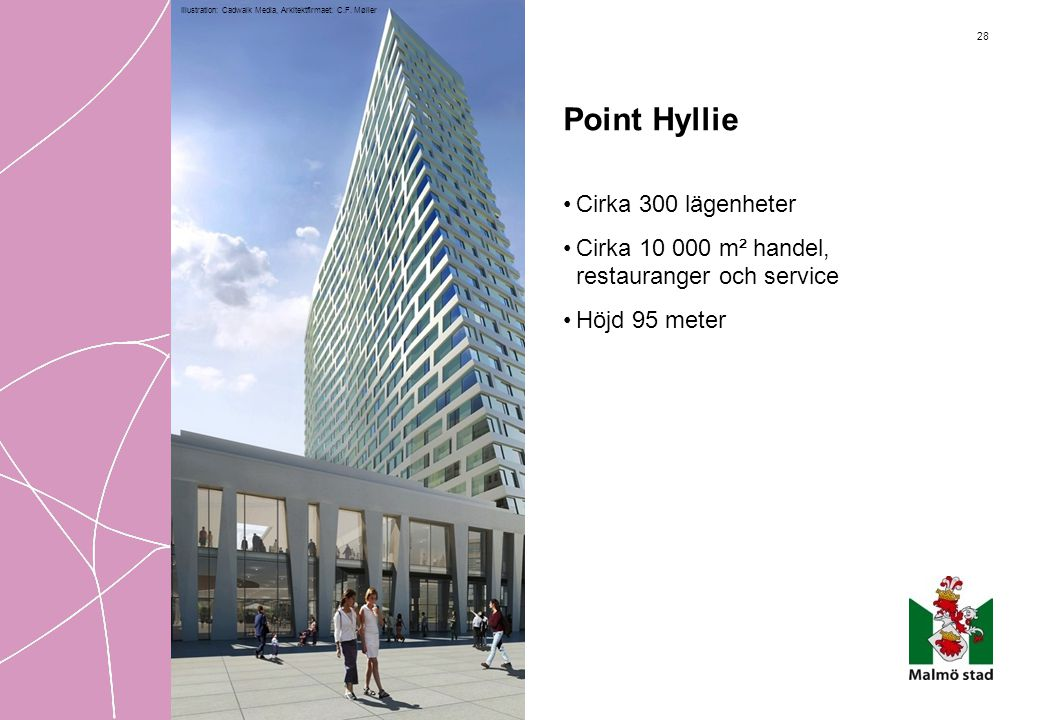 Point Hyllie Cirka 300 lägenheter