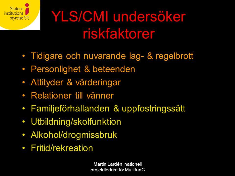 YLS/CMI undersöker riskfaktorer