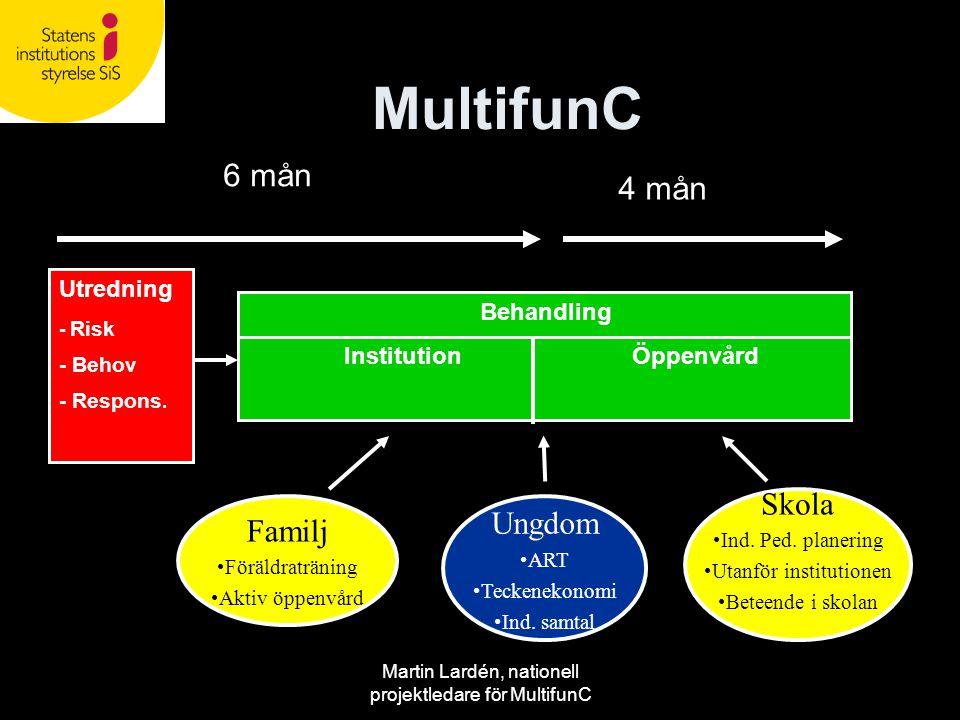 MultifunC 6 mån 4 mån Skola Ungdom Familj Utredning Behandling